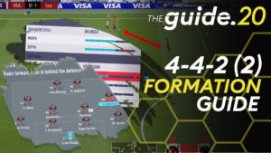 FIFA 20 Formation Guide 442 (2) – Learn to play the most balanced formation
